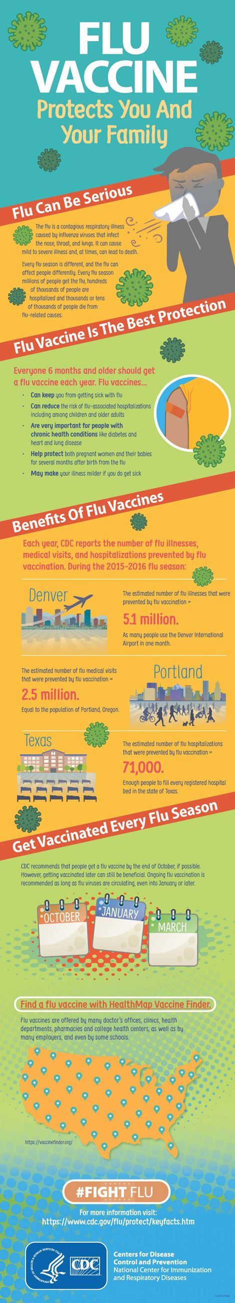 CDC burden-averted-infographic-large